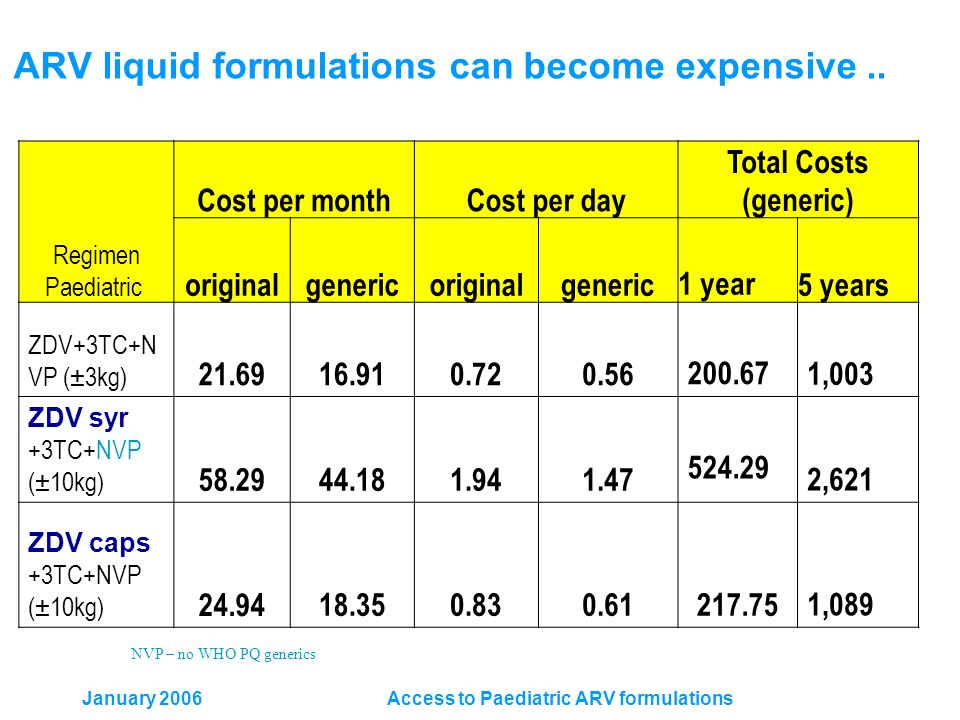 January 2006Access to Paediatric ARV formulations ARV liquid formulations can become expensive..