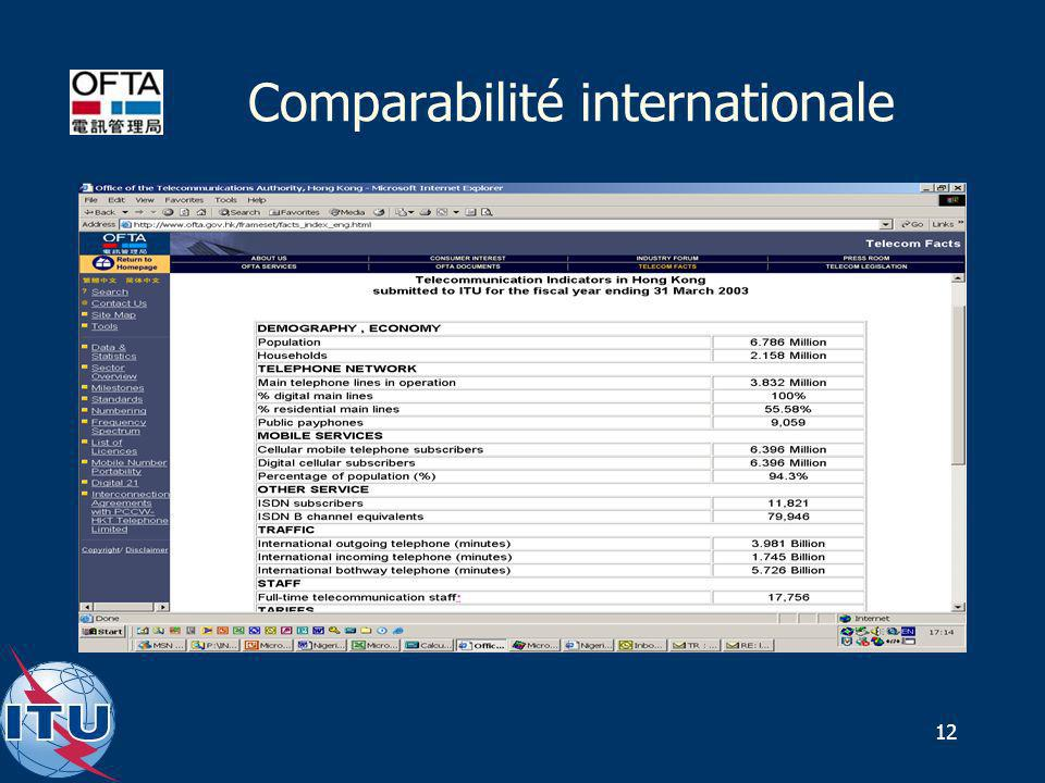12 Comparabilité internationale