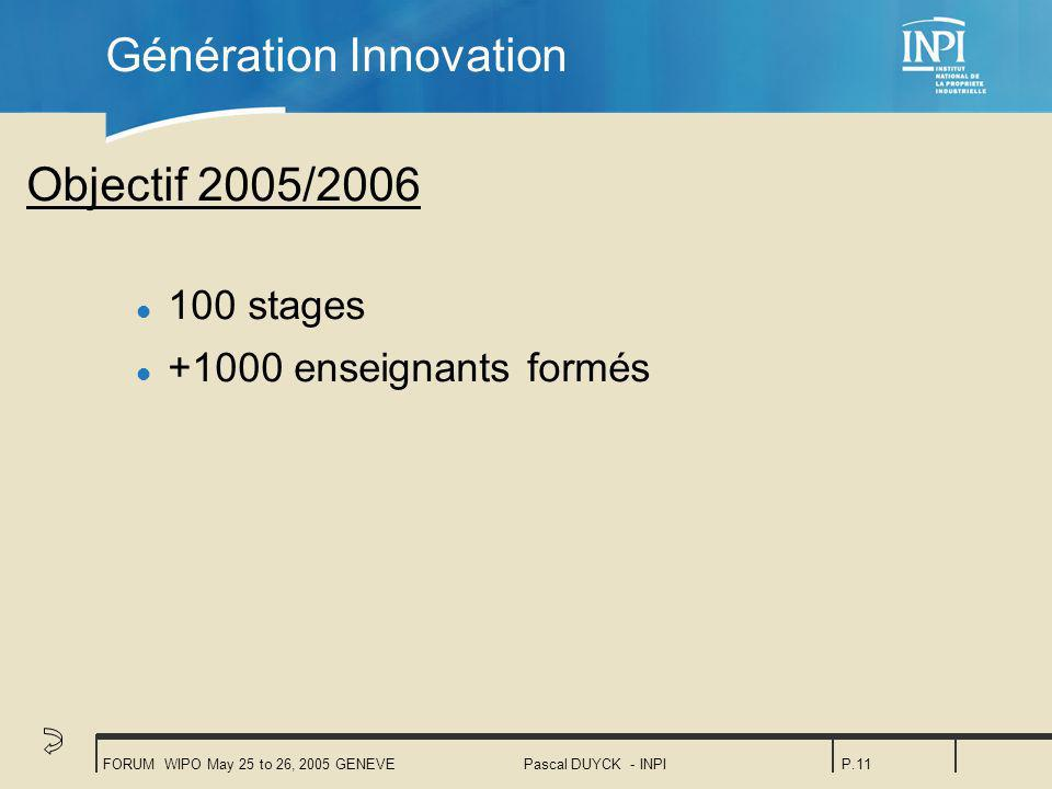 FORUM WIPO May 25 to 26, 2005 GENEVEPascal DUYCK - INPIP.11 Génération Innovation Objectif 2005/2006 l 100 stages l enseignants formés