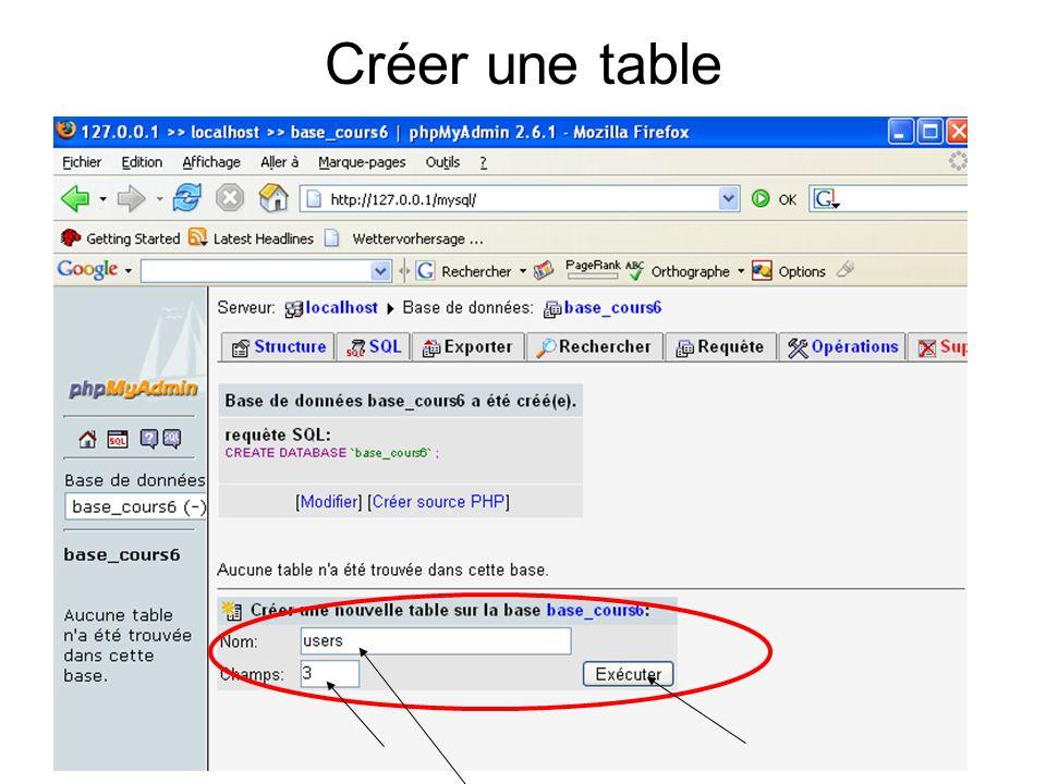 Creer Une Base De Donnees Mysql Et Creation De Tables