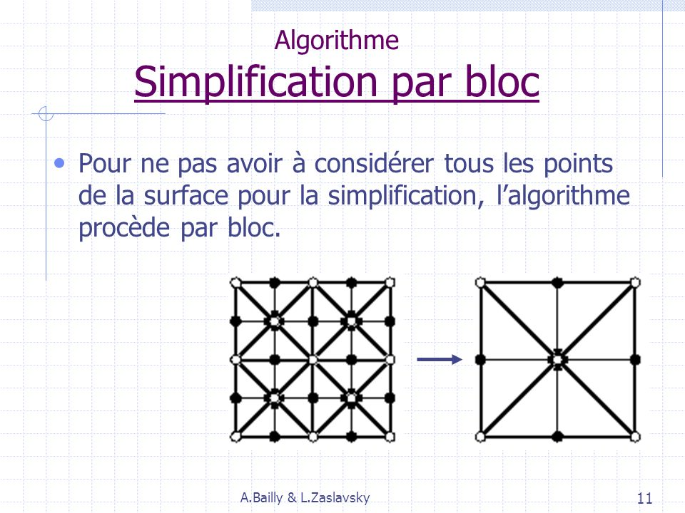 Simplification par point Condition de simplification projeté sur le plan de projection indique lerreur maximum perceptible entre les deux triangles fusionnés et le triangle résultat de la fusion.