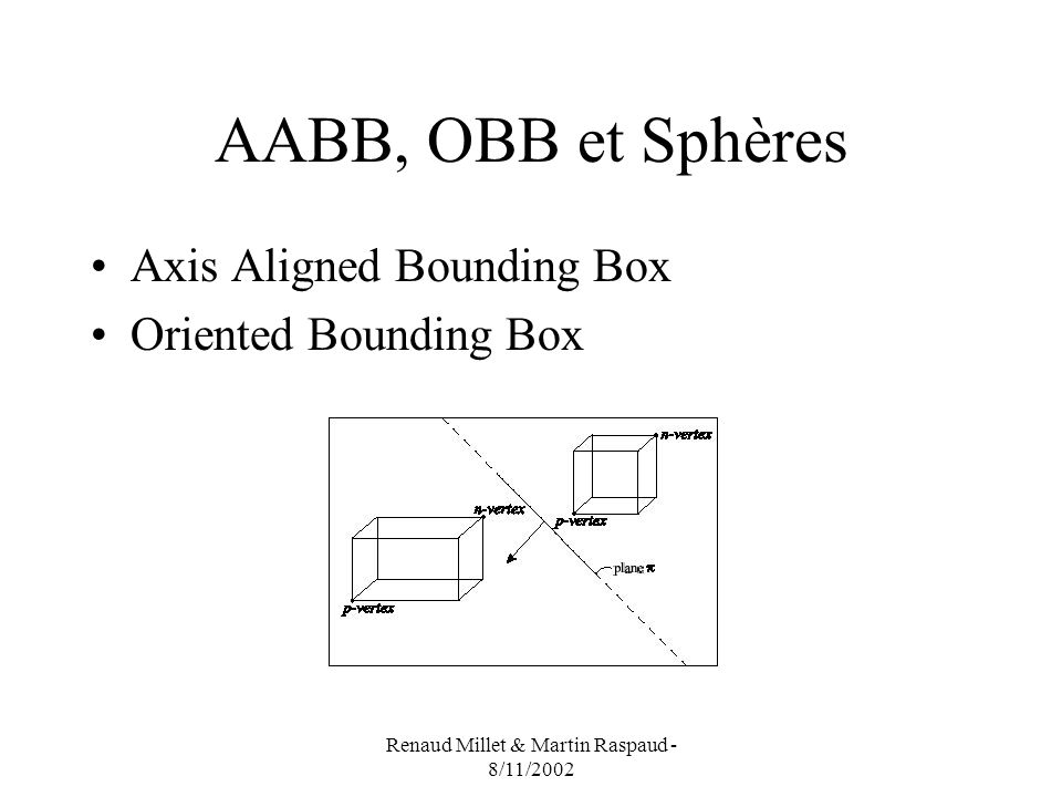 Renaud Millet & Martin Raspaud - 8/11/2002 AABB, OBB et Sphères Axis Aligned Bounding Box Oriented Bounding Box
