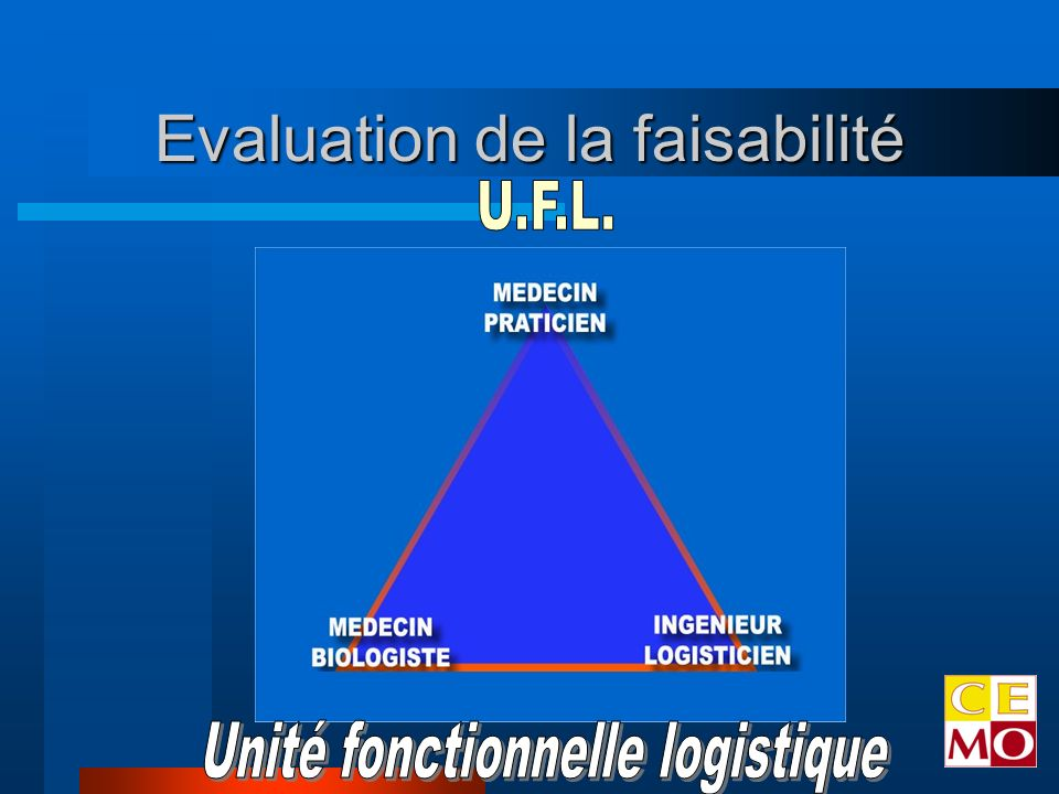 Evaluation de la faisabilité