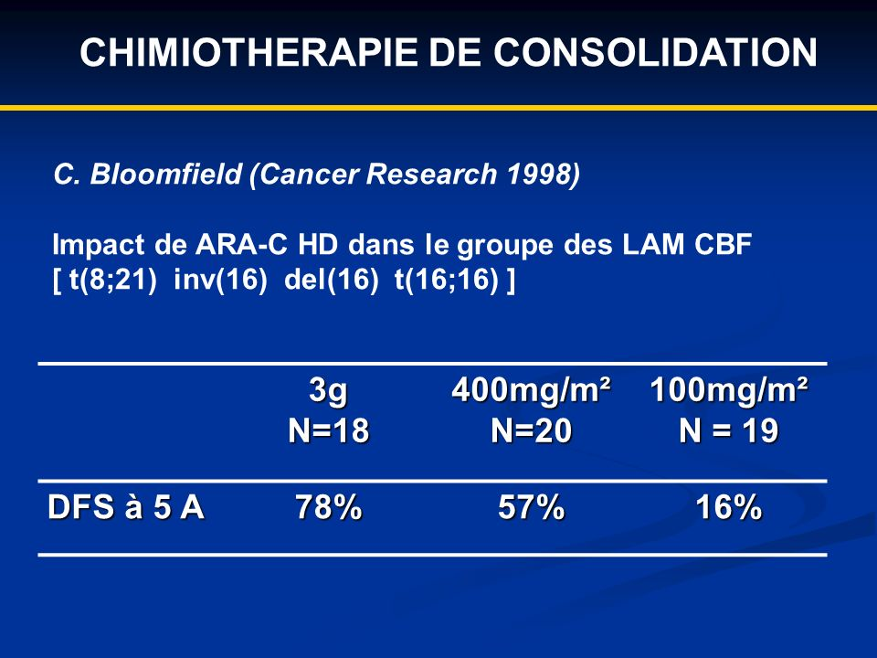 CHIMIOTHERAPIE DE CONSOLIDATION C.