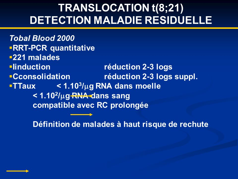 TRANSLOCATION t(8;21) DETECTION MALADIE RESIDUELLE Tobal Blood 2000 RRT-PCR quantitative 221 malades Iinductionréduction 2-3 logs Cconsolidationréduction 2-3 logs suppl.