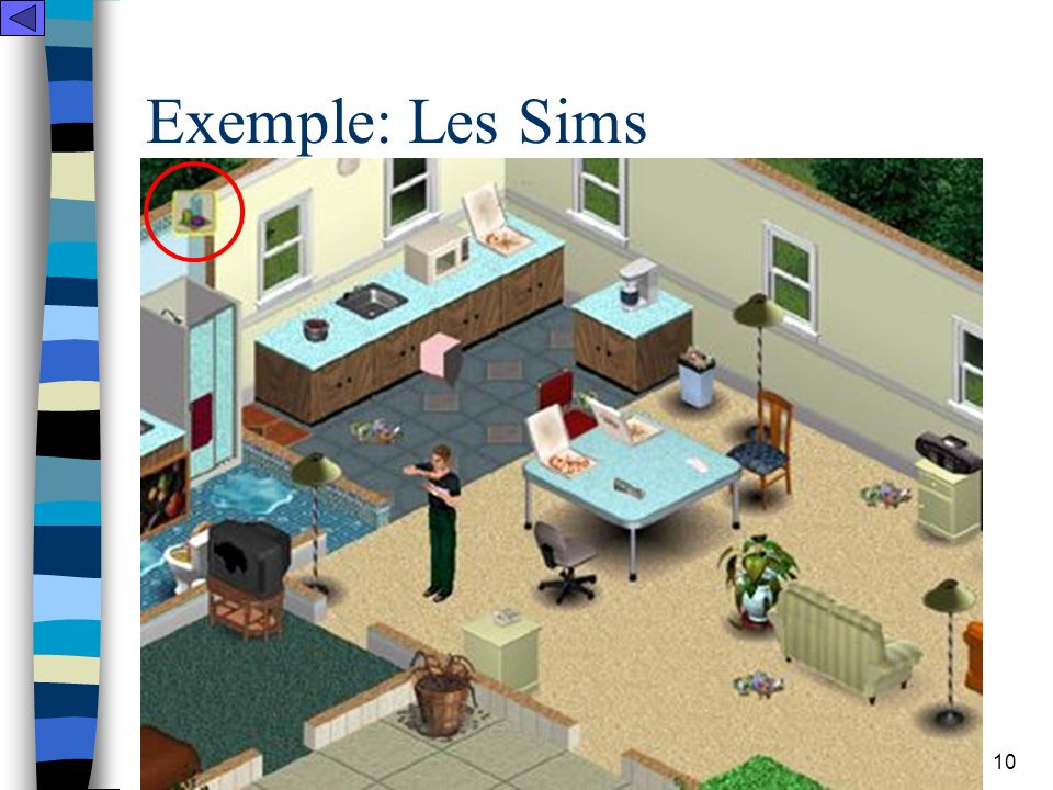 LINC - Equipe Technologies & Communications 10 Exemple: Les Sims