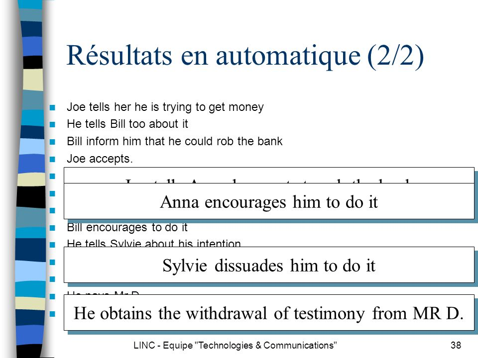 LINC - Equipe Technologies & Communications 38 Résultats en automatique (2/2) Joe tells her he is trying to get money He tells Bill too about it Bill inform him that he could rob the bank Joe accepts.
