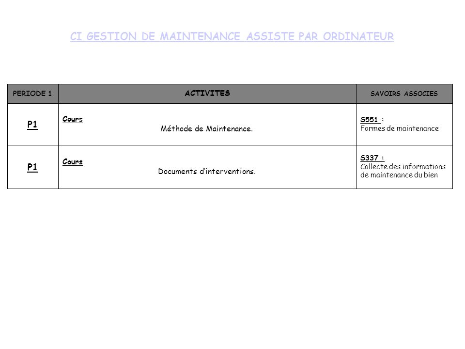 CI GESTION DE MAINTENANCE ASSISTE PAR ORDINATEUR PERIODE 1 ACTIVITES SAVOIRS ASSOCIES P1 Cours Méthode de Maintenance.