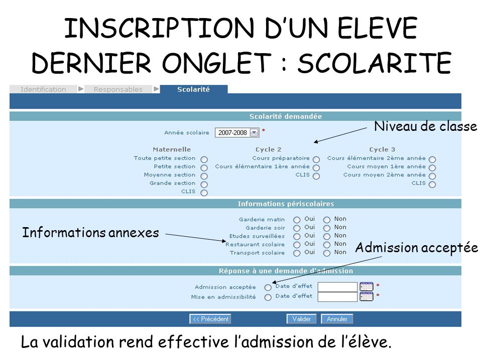 INSCRIPTION DUN ELEVE DERNIER ONGLET : SCOLARITE Niveau de classe Admission acceptée Informations annexes La validation rend effective ladmission de lélève.