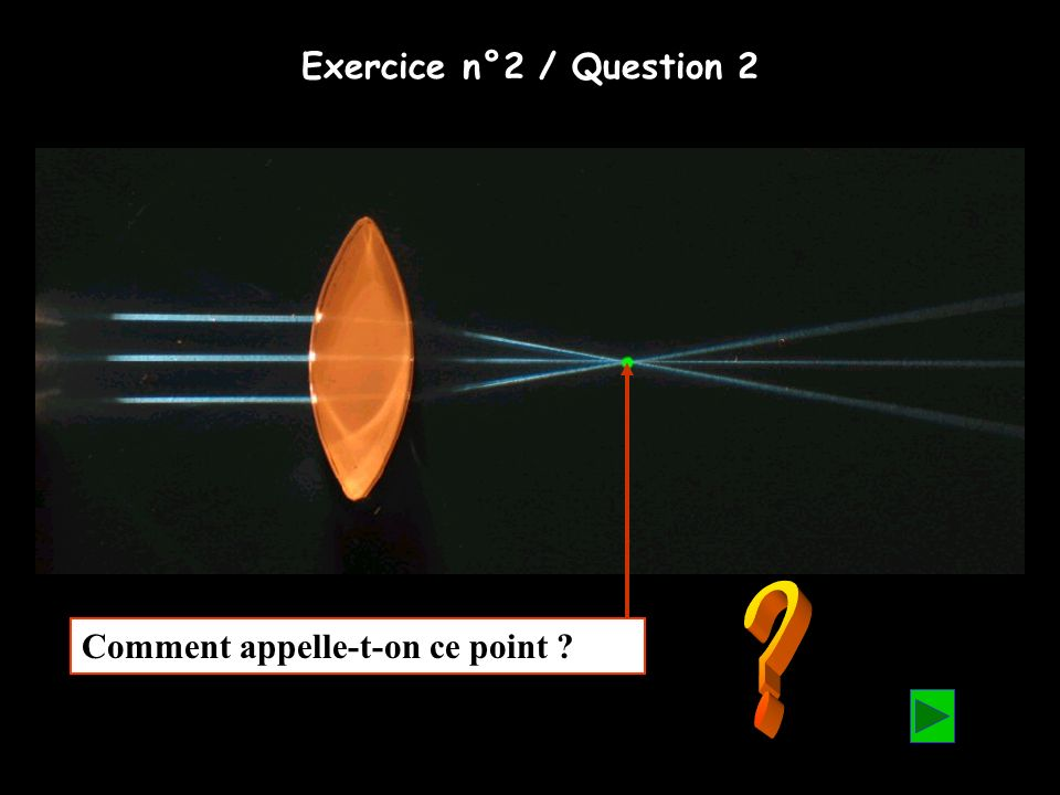 Exercice n°2 / Question 2 Comment appelle-t-on ce point