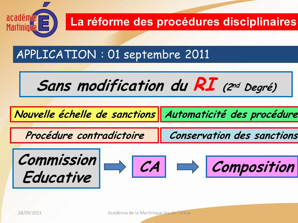 28/09/2011Académie de la Martinique Vie de l élève La réforme des procédures disciplinaires APPLICATION : 01 septembre 2011 Sans modification du RI (2 nd Degré) Nouvelle échelle de sanctionsAutomaticité des procédures Procédure contradictoireConservation des sanctions Commission Educative CompositionCA
