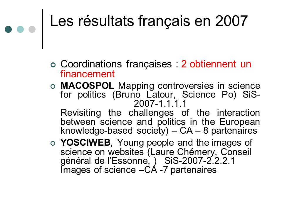 Les résultats français en 2007 Coordinations françaises : 2 obtiennent un financement MACOSPOL Mapping controversies in science for politics (Bruno Latour, Science Po) SiS- 2007-1.1.1.1 Revisiting the challenges of the interaction between science and politics in the European knowledge-based society) – CA – 8 partenaires YOSCIWEB, Young people and the images of science on websites (Laure Chémery, Conseil général de lEssonne, ) SiS-2007-2.2.2.1 Images of science –CA -7 partenaires