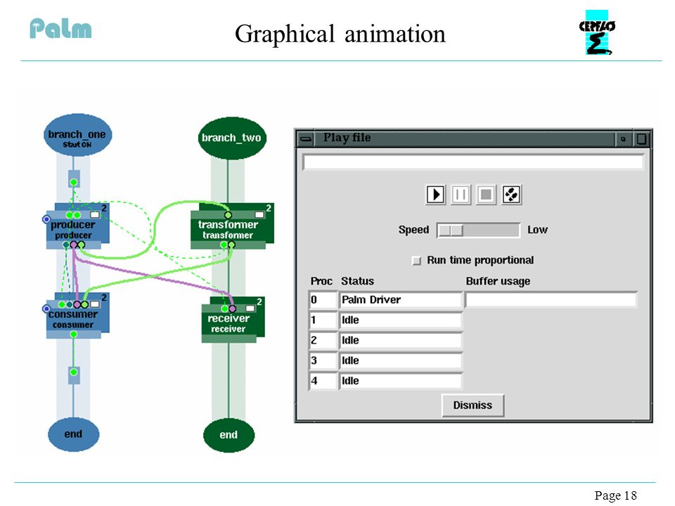Page 18 Graphical animation