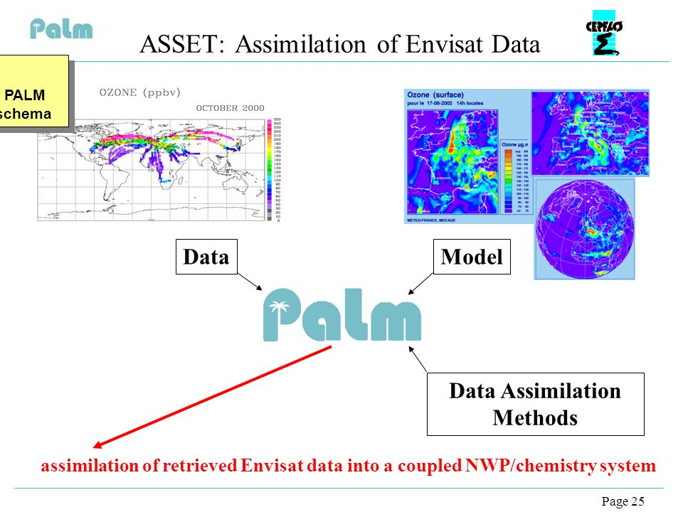 Page 25 Data Assimilation Methods buis: Rajouter PALM dans le schema buis: Rajouter PALM dans le schema assimilation of retrieved Envisat data into a coupled NWP/chemistry system ASSET: Assimilation of Envisat Data DataModel