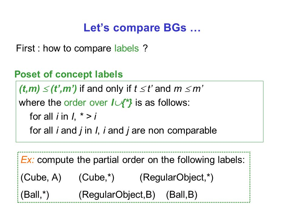 Lets compare BGs … (t,m) (t,m) if and only if t t and m m where the order over I {*} is as follows: for all i in I, * > i for all i and j in I, i and j are non comparable Ex: compute the partial order on the following labels: (Cube, A) (Cube,*) (RegularObject,*) (Ball,*)(RegularObject,B)(Ball,B) First : how to compare labels .