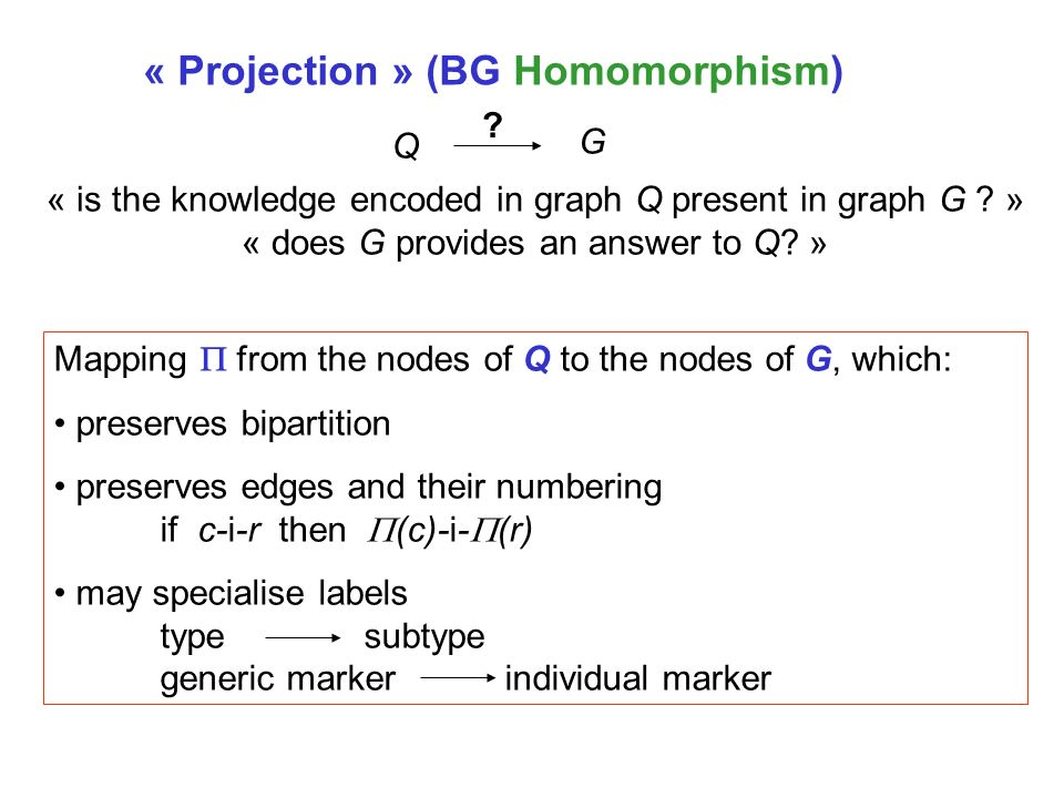 « Projection » (BG Homomorphism) « is the knowledge encoded in graph Q present in graph G .