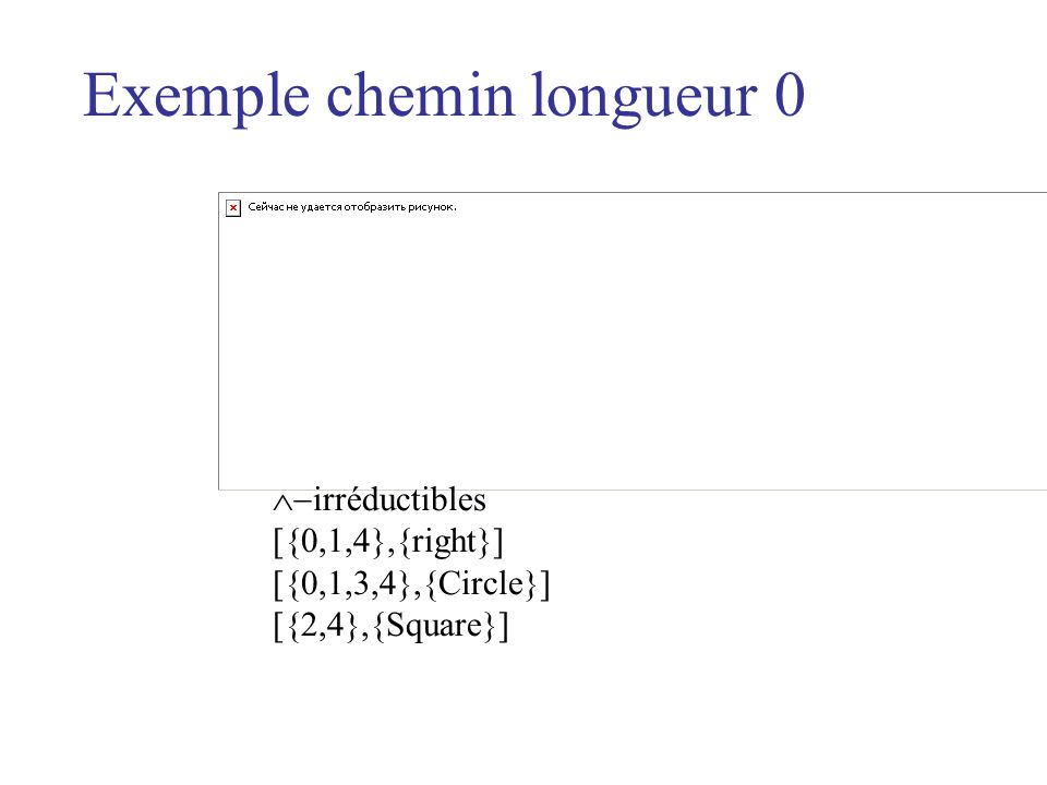 Exemple chemin longueur 0 irréductibles [{0,1,4},{right}] [{0,1,3,4},{Circle}] [{2,4},{Square}]