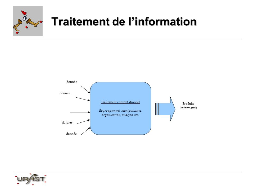 Traitement de linformation Traitement computationnel Regroupement, manipulation, organisation, analyse, etc.