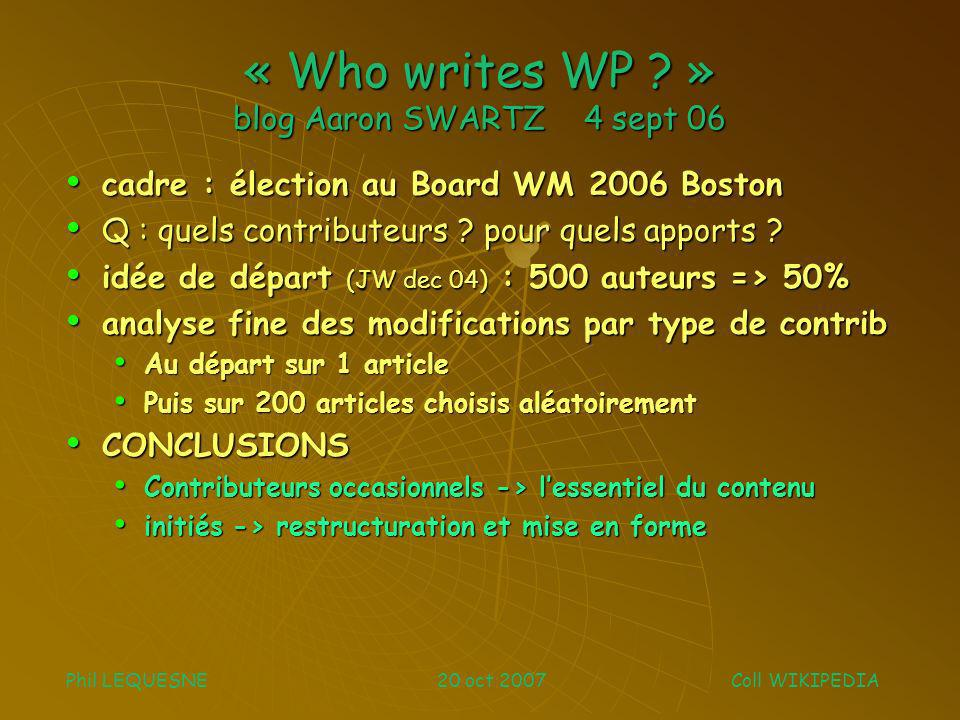 « Who writes WP .