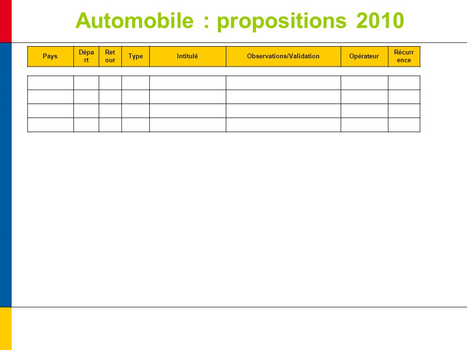 Automobile : propositions 2010 Pays Dépa rt Ret our TypeIntituléObservations/ValidationOpérateur Récurr ence