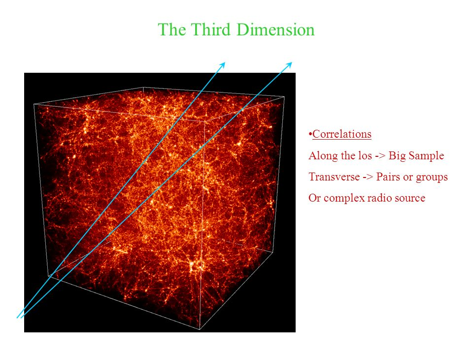 The Third Dimension Correlations Along the los -> Big Sample Transverse -> Pairs or groups Or complex radio source