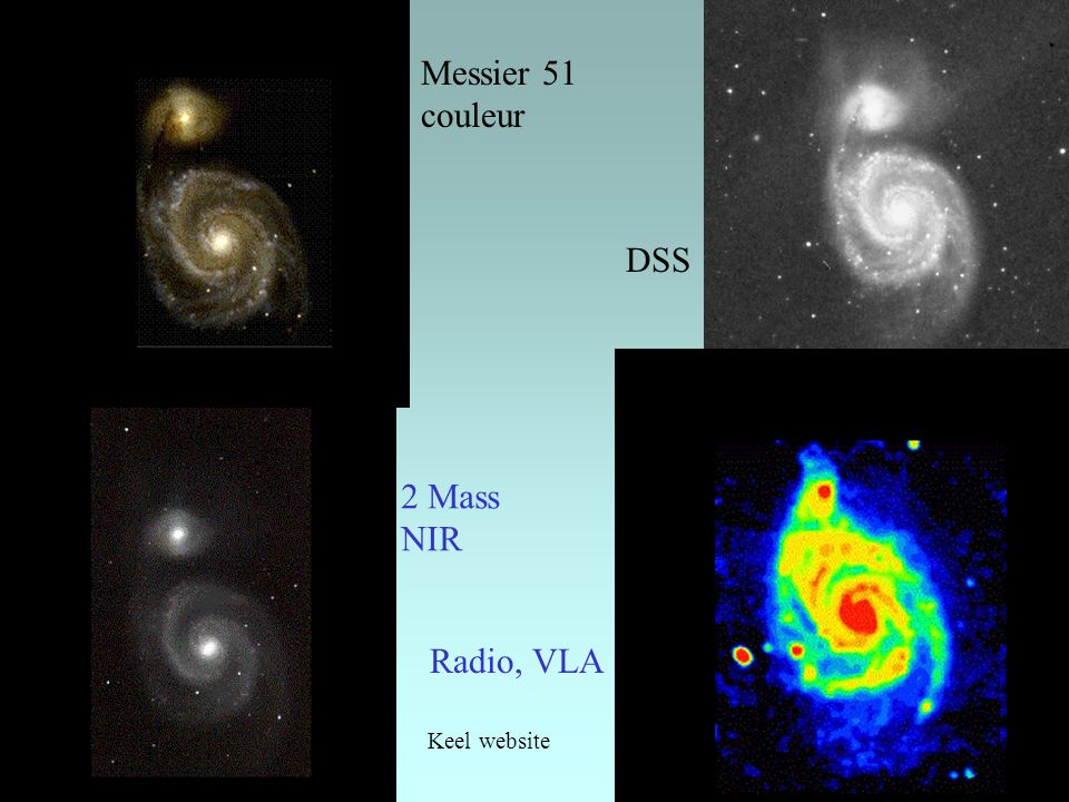 Messier 51 couleur DSS 2 Mass NIR Radio, VLA Keel website