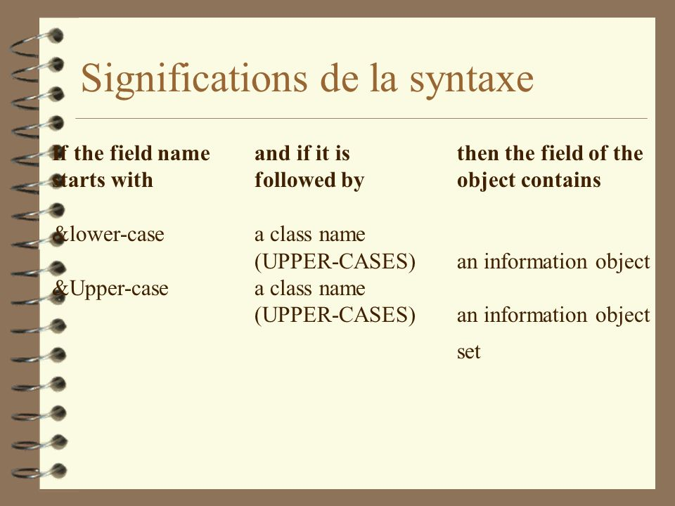 Significations de la syntaxe If the field name and if it is then the field of the starts with followed by object contains &lower-case a class name (UPPER-CASES) an information object &Upper-case a class name (UPPER-CASES) an information object set