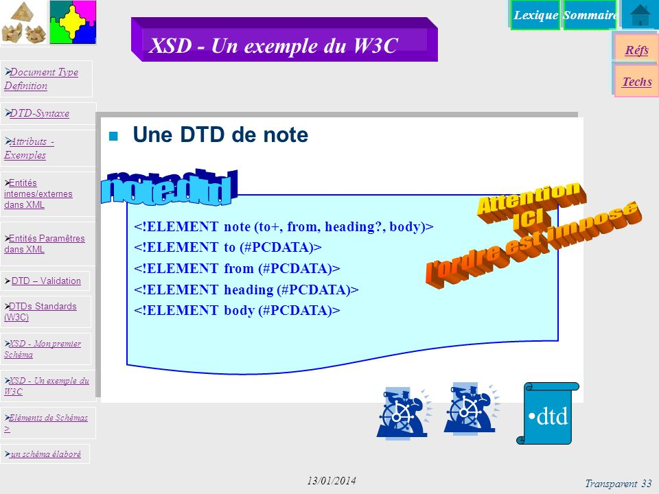 SommaireLexique Réfs Techs Document Type Definition Document Type Definition DTD-Syntaxe DTD – Validation DTD – Validation XSD - Mon premier Schéma XSD - Mon premier Schéma Entités internes/externes dans XML Entités internes/externes dans XML Entités Paramêtres dans XML Entités Paramêtres dans XML XSD - Un exemple du W3C XSD - Un exemple du W3C Eléments de Schémas > Eléments de Schémas > Attributs - Exemples Attributs - Exemples DTDs Standards (W3C) DTDs Standards (W3C) un schéma élaboré Transparent 33 13/01/2014 XSD - Un exemple du W3C n Une DTD de note dtd