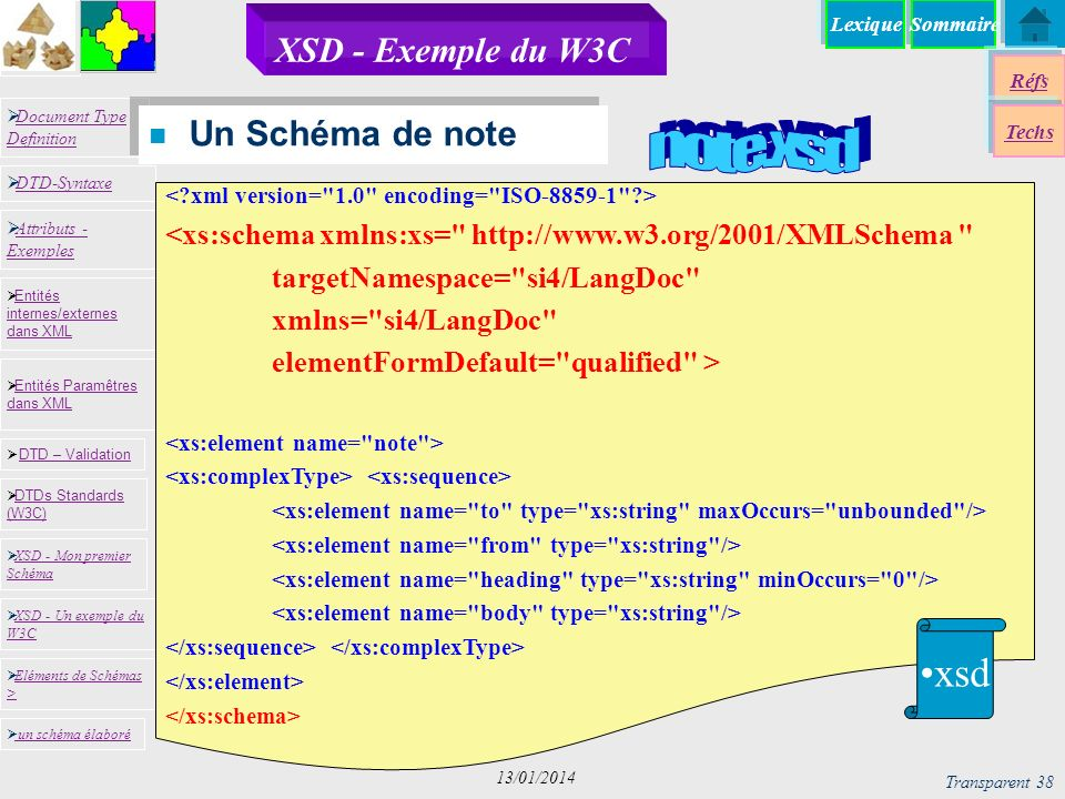SommaireLexique Réfs Techs Document Type Definition Document Type Definition DTD-Syntaxe DTD – Validation DTD – Validation XSD - Mon premier Schéma XSD - Mon premier Schéma Entités internes/externes dans XML Entités internes/externes dans XML Entités Paramêtres dans XML Entités Paramêtres dans XML XSD - Un exemple du W3C XSD - Un exemple du W3C Eléments de Schémas > Eléments de Schémas > Attributs - Exemples Attributs - Exemples DTDs Standards (W3C) DTDs Standards (W3C) un schéma élaboré Transparent 38 13/01/2014 XSD - Exemple du W3C n Un Schéma de note <xs:schema xmlns:xs= http://www.w3.org/2001/XMLSchema targetNamespace= si4/LangDoc xmlns= si4/LangDoc elementFormDefault= qualified > xsd