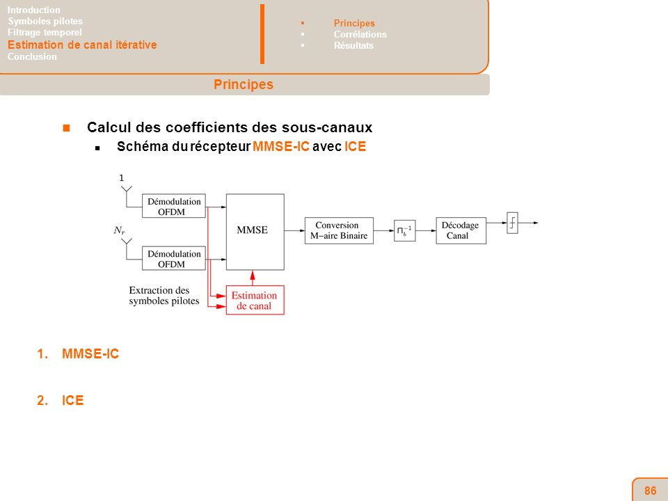 86 Calcul des coefficients des sous-canaux Schéma du récepteur MMSE-IC avec ICE 1.MMSE-IC 2.ICE Principes Introduction Symboles pilotes Filtrage temporel Estimation de canal itérative Conclusion Principes Corrélations Résultats