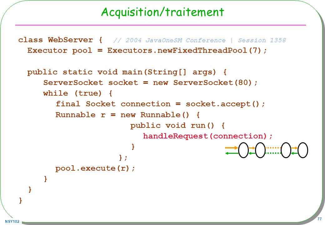 NSY102 77 Acquisition/traitement class WebServer { // 2004 JavaOneSM Conference | Session 1358 Executor pool = Executors.newFixedThreadPool(7); public static void main(String[] args) { ServerSocket socket = new ServerSocket(80); while (true) { final Socket connection = socket.accept(); Runnable r = new Runnable() { public void run() { handleRequest(connection); } }; pool.execute(r); }
