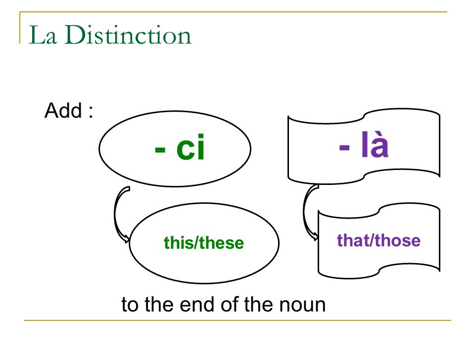 La Distinction - ci this/these - là that/those Add : to the end of the noun