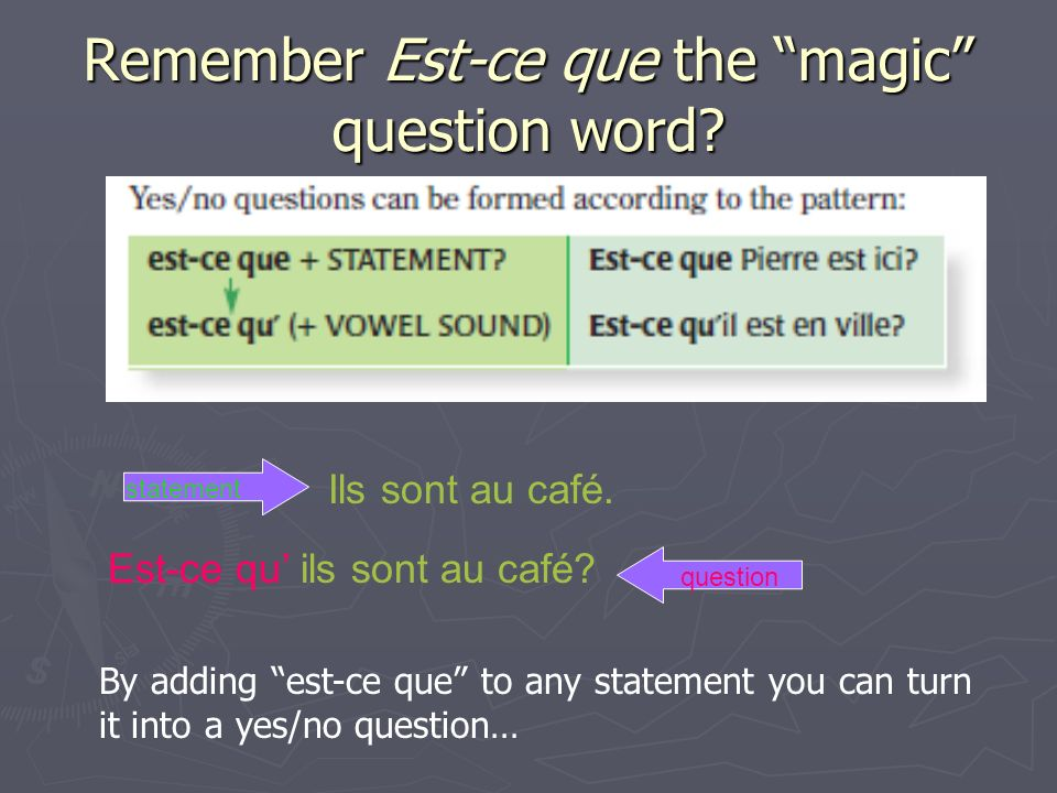 Remember Est-ce que the magic question word. Ils sont au café.