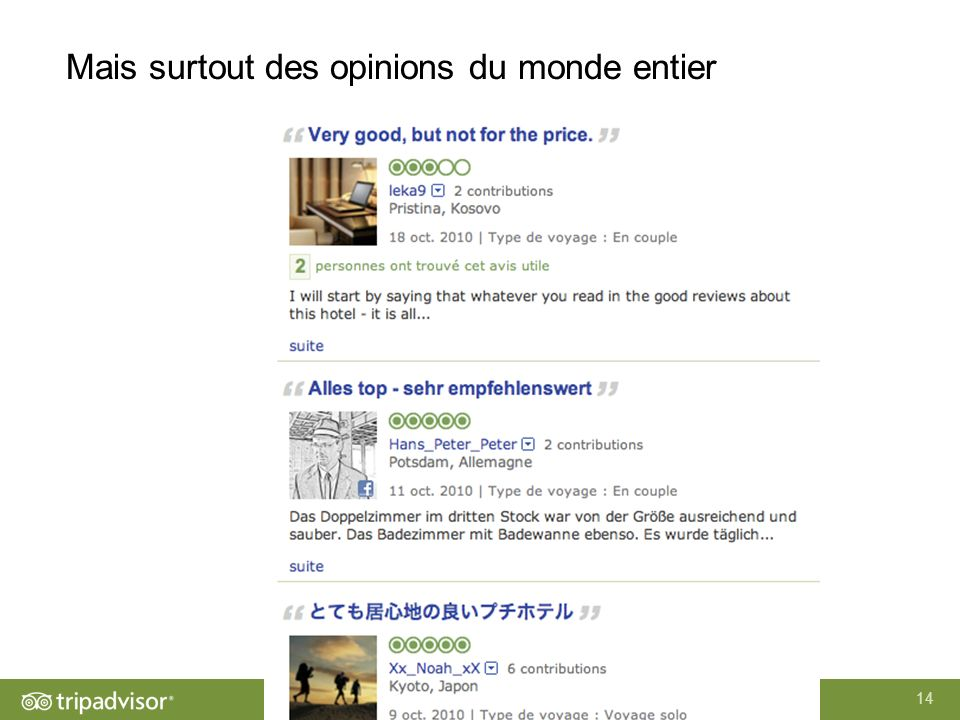 14 TripAdvisor Unique Users