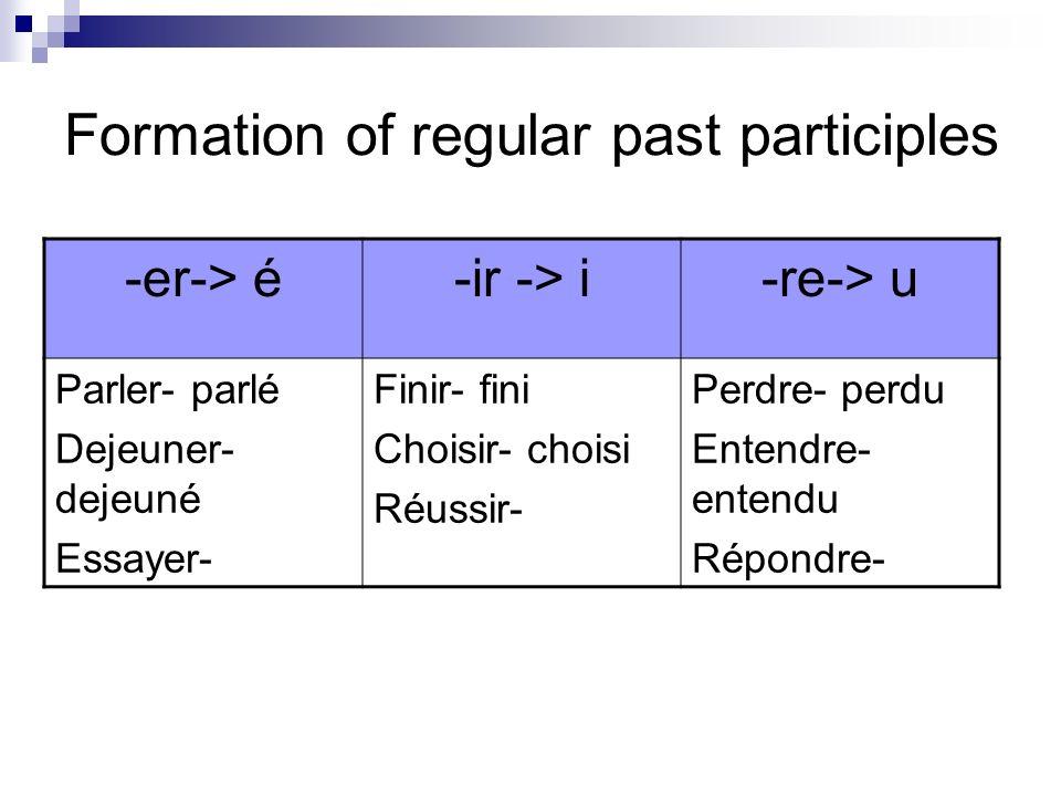 Common Irregular French Verbs