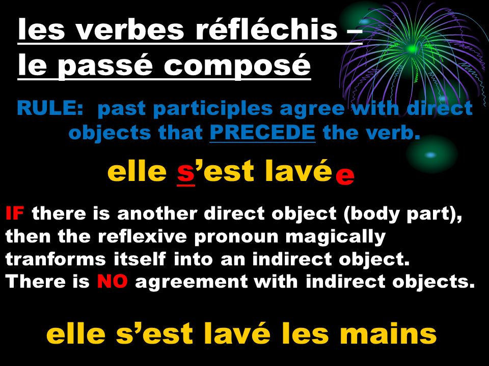 les verbes réfléchis – le passé composé elle sest lavé e RULE: past participles agree with direct objects that PRECEDE the verb.