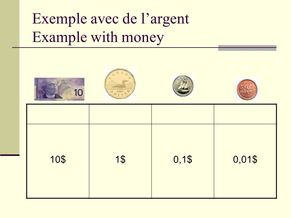 Exemple avec de largent Example with money 10$1$0,1$0,01$