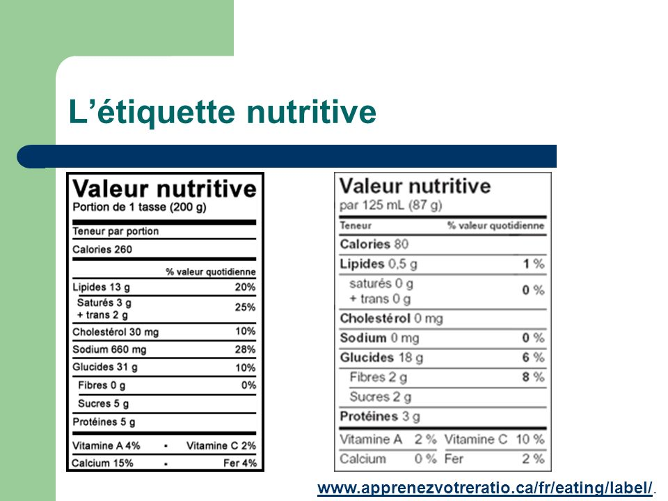 Létiquette nutritive www.apprenezvotreratio.ca/fr/eating/label/www.apprenezvotreratio.ca/fr/eating/label/.