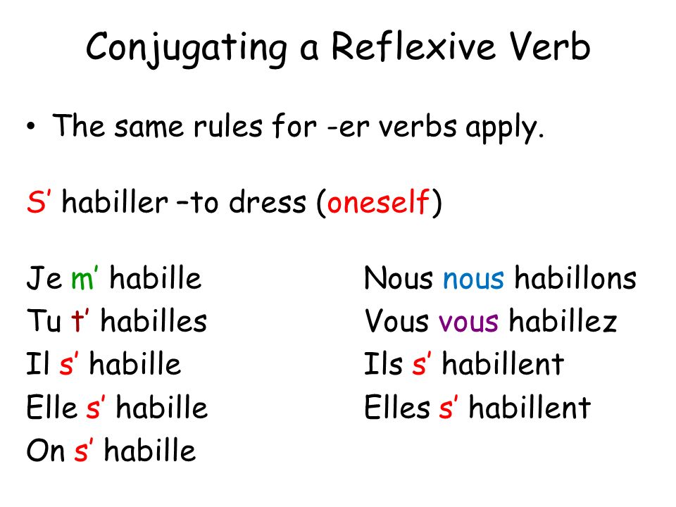 Conjugating a Reflexive Verb The same rules for -er verbs apply.