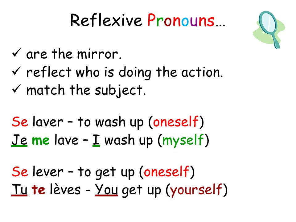 Reflexive Pronouns… are the mirror. reflect who is doing the action.