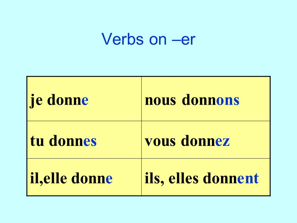 And some more verbs on -er monter déjeuner entrer jouer regarder appeler Acheter aimer to climb to have lunch to enter, go in to play to look (at) to call to buy to love