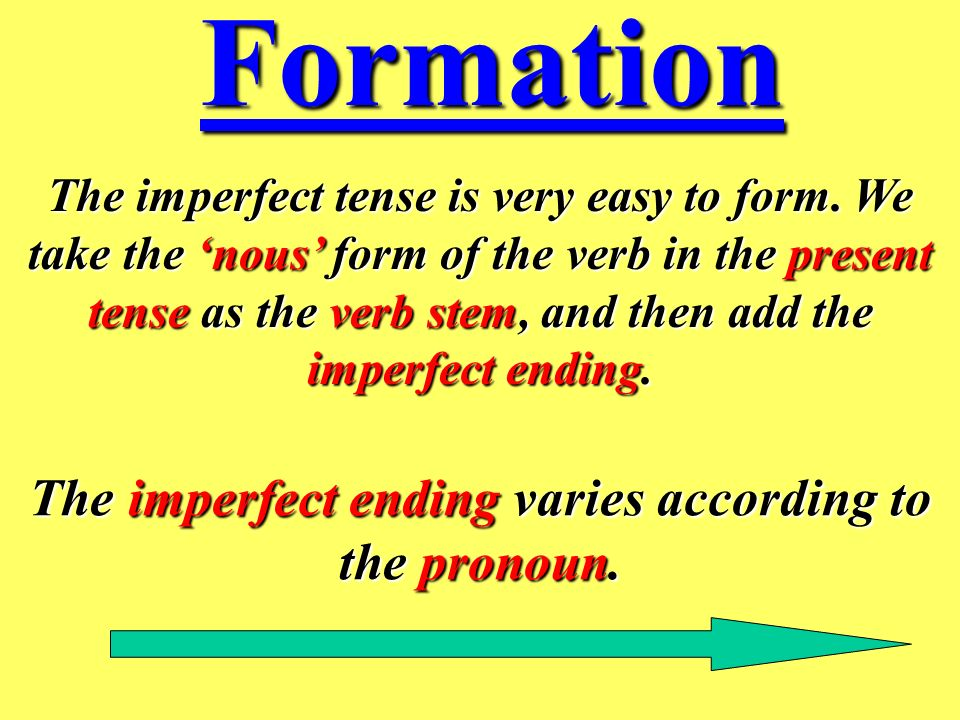 What is the Imperfect Tense .
