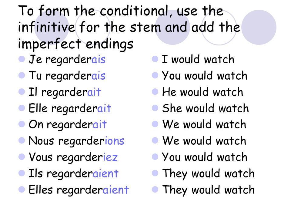 To form the conditional, use the infinitive for the stem and add the imperfect endings… regarder finir prendre Infinitive – to watch etc With – re verbs * take off the final e to find the stem.