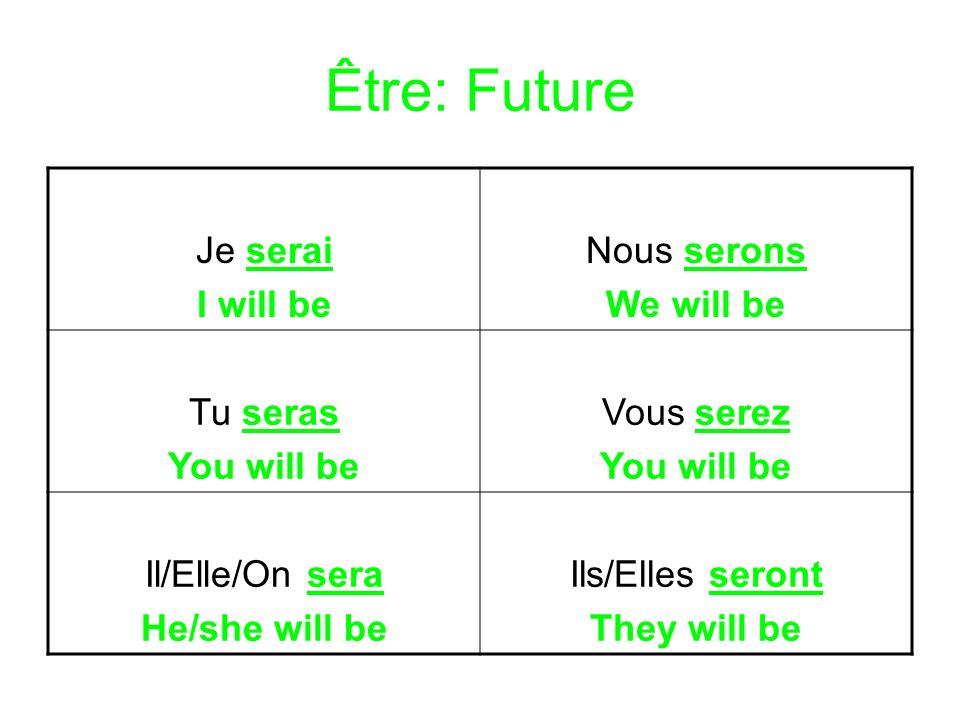 Être: Future Je serai I will be Nous serons We will be Tu seras You will be Vous serez You will be Il/Elle/On sera He/she will be Ils/Elles seront They will be