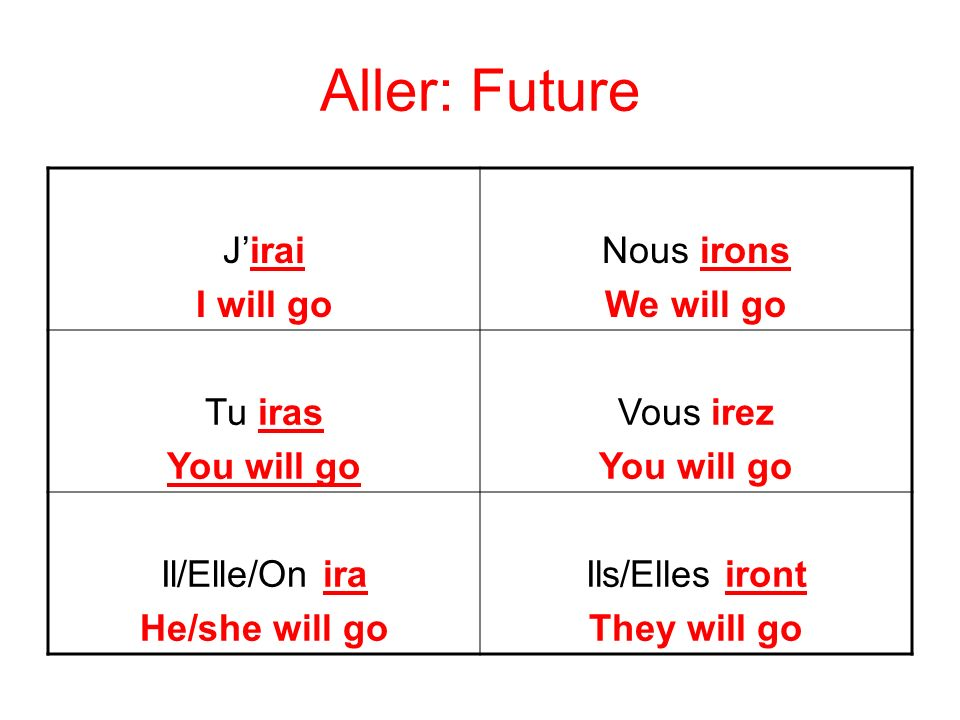 Aller: Future Jirai I will go Nous irons We will go Tu iras You will go Vous irez You will go Il/Elle/On ira He/she will go Ils/Elles iront They will go