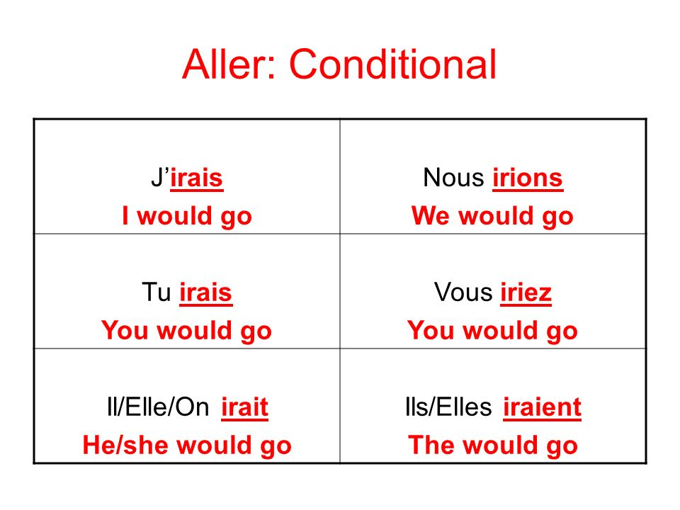 Aller: Conditional Jirais I would go Nous irions We would go Tu irais You would go Vous iriez You would go Il/Elle/On irait He/she would go Ils/Elles iraient The would go
