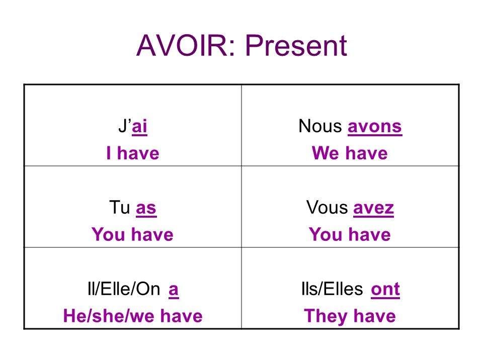 AVOIR: Present Jai I have Nous avons We have Tu as You have Vous avez You have Il/Elle/On a He/she/we have Ils/Elles ont They have