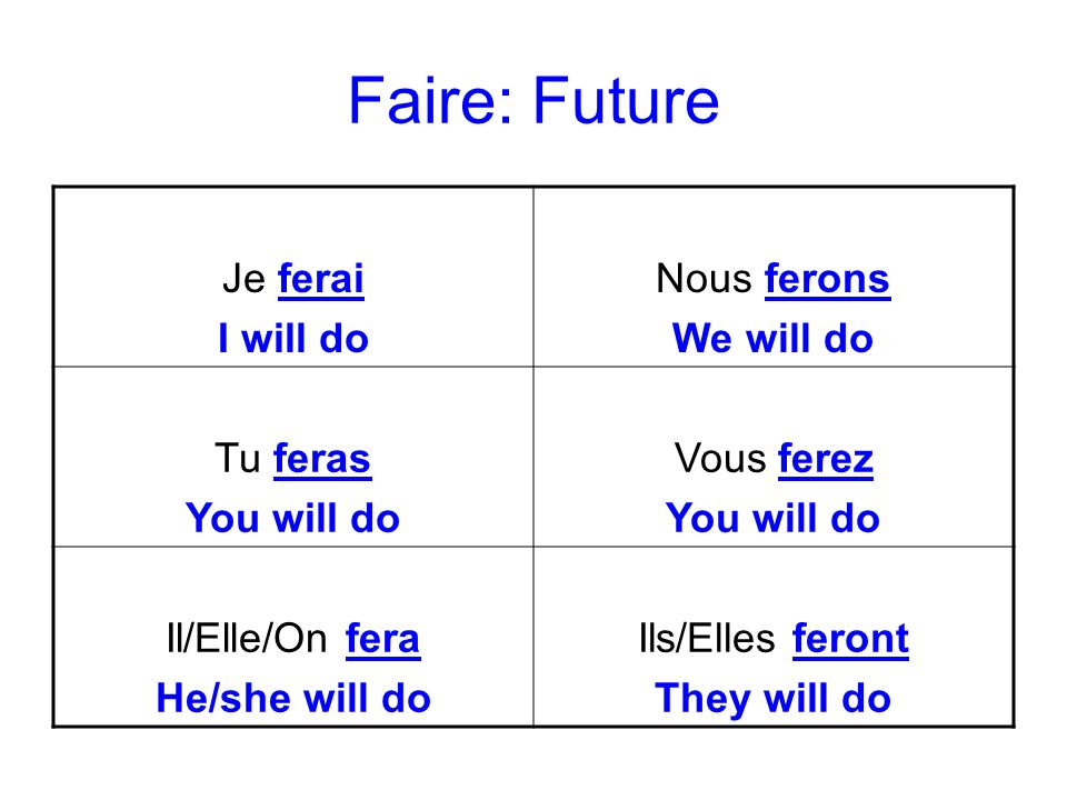 Faire: Future Je ferai I will do Nous ferons We will do Tu feras You will do Vous ferez You will do Il/Elle/On fera He/she will do Ils/Elles feront They will do