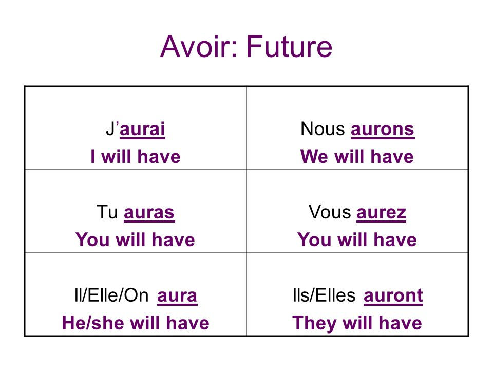 Avoir: Future Jaurai I will have Nous aurons We will have Tu auras You will have Vous aurez You will have Il/Elle/On aura He/she will have Ils/Elles auront They will have