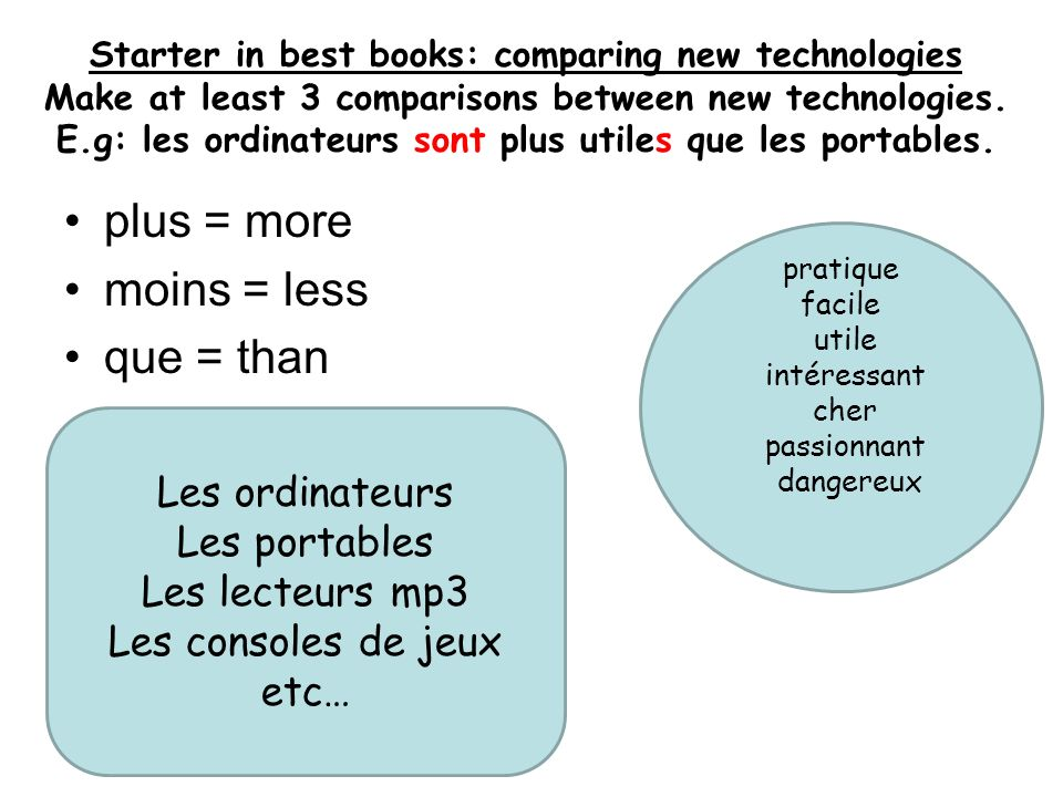 Starter in best books: comparing new technologies Make at least 3 comparisons between new technologies.